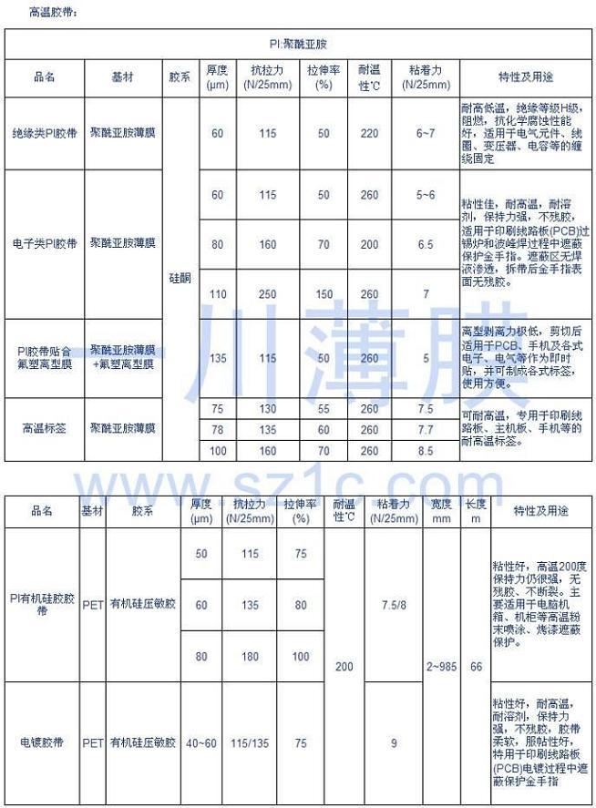 高温胶带规格表